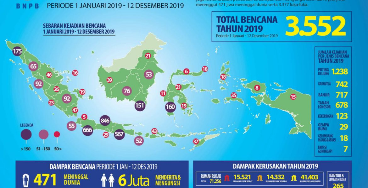 Update Bencana Indonesia 2019